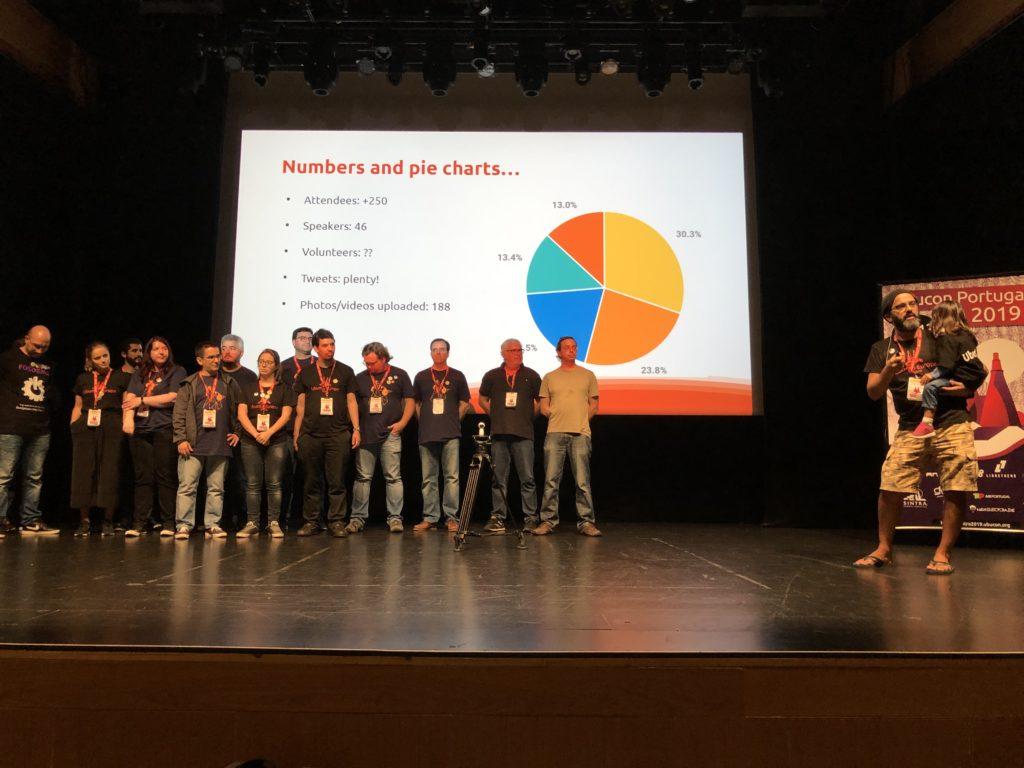 Voluntários Ubuntu Europe 2019